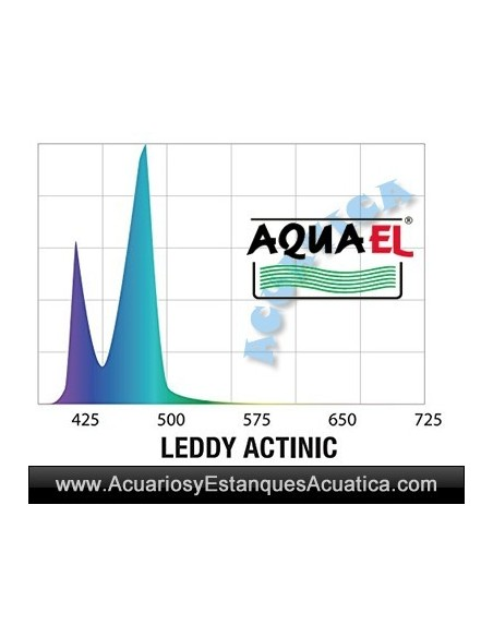 AQUAEL LEDDY TUBE RETROFIT ACTINIC TUBOS LED T8-T5 ACUARIOS