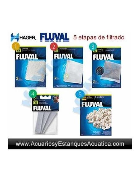 FLUVAL C FILTROS MOCHILA ACUARIOS