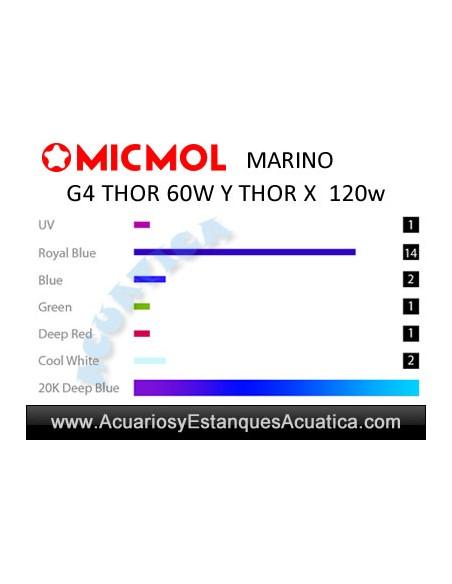 MICMOL G4 THOR PANTALLA LED ACUARIOS MARINOS